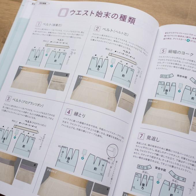 誌上・パターン塾 Vol.2スカート編(文化出版局編) イメージ5